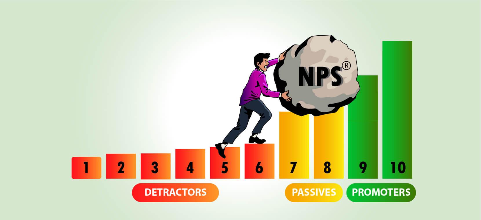 Improve Net Promoter Score®