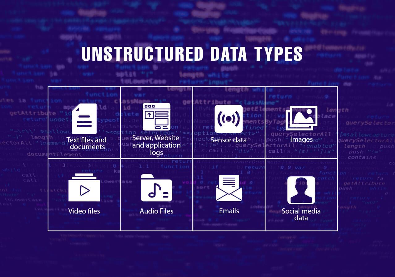 Types of text analysis