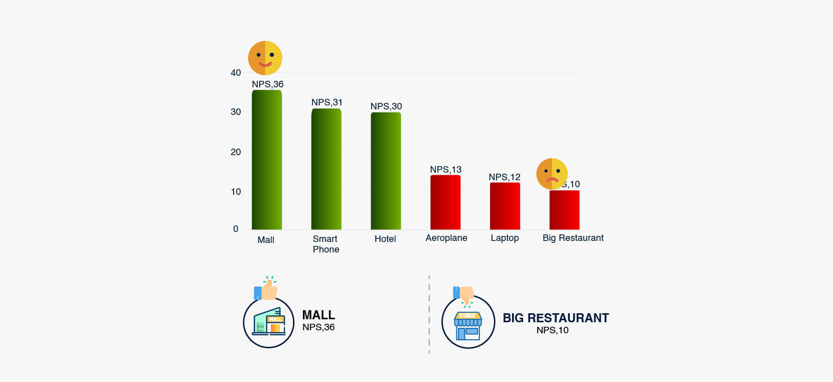 Customer Experience Trends 2020