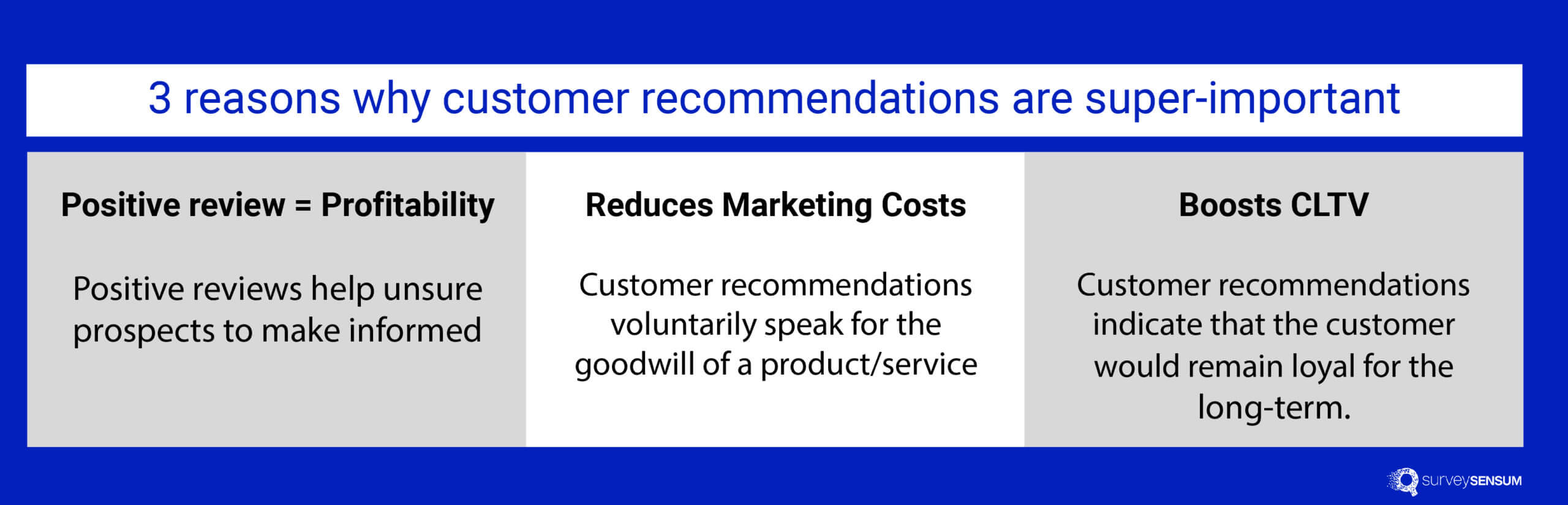 Importance of customer recommendation