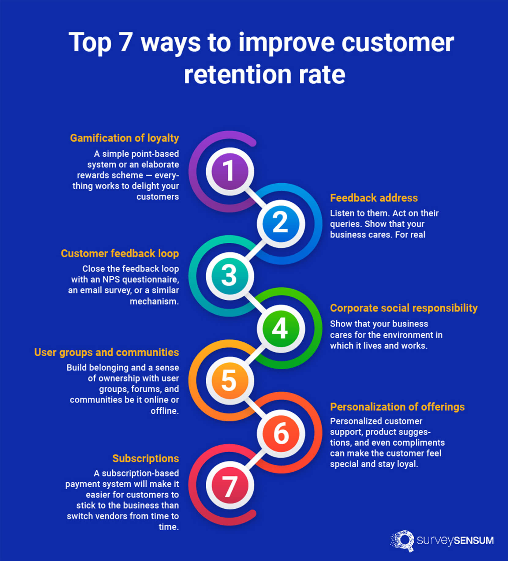 7 ways to improve customer retention rate