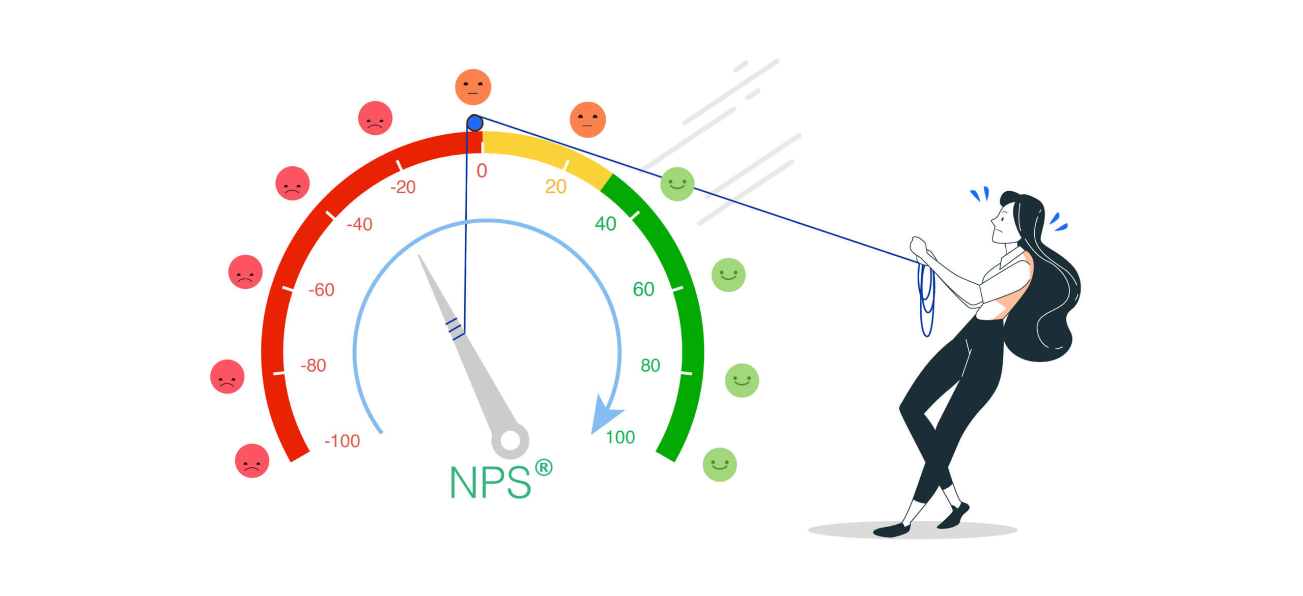 7 ways to Improve your Net Promoter Score by SurveySensum