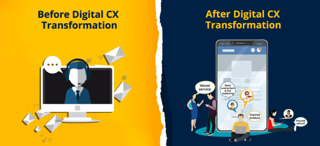 Digital CX Transformation Before and After Comparison